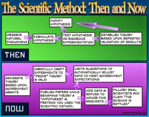 auclair-scientific-method