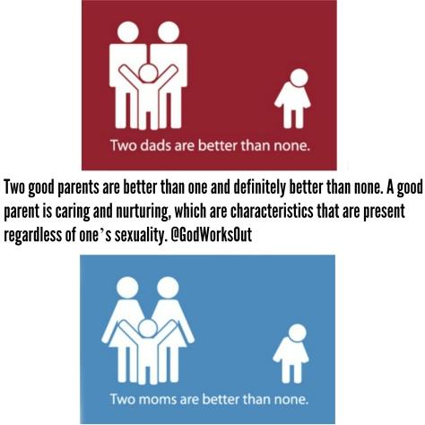equal adoption